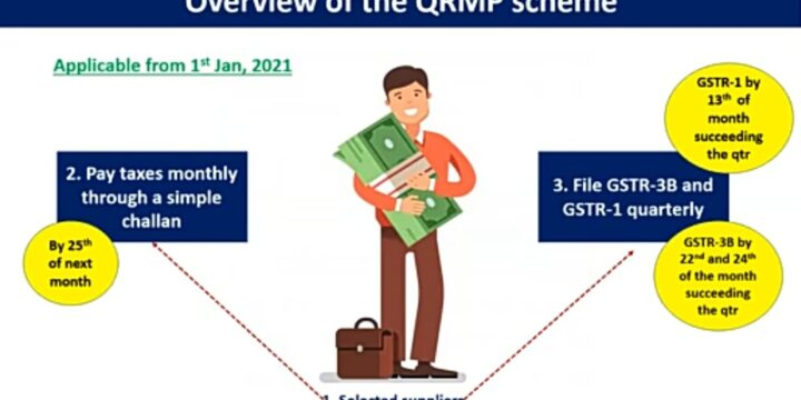 All about GST Quarterly Return Monthly Payment (QRMP) Scheme